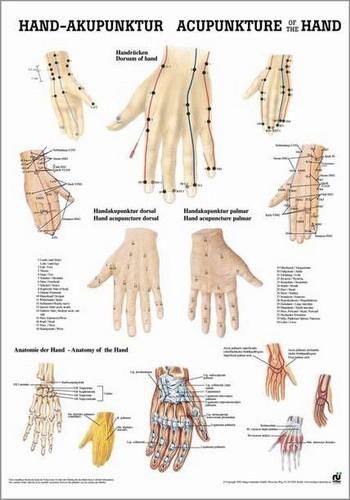 Handakupunktur
